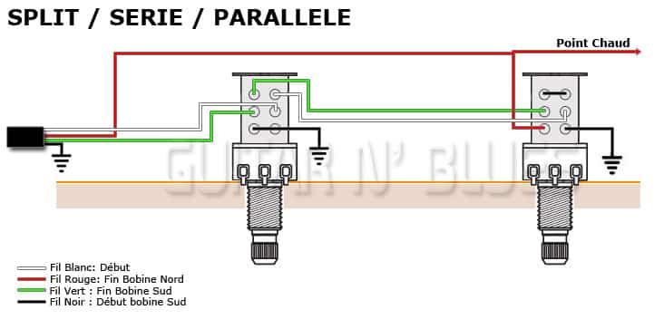 CABLAGE PUSH PULL GUITARE SPLIT SERIE PARALLELE