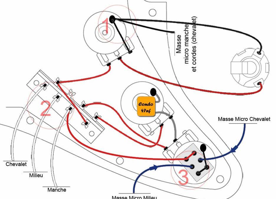 Plan câblage Stratocaster® Push Pull Série