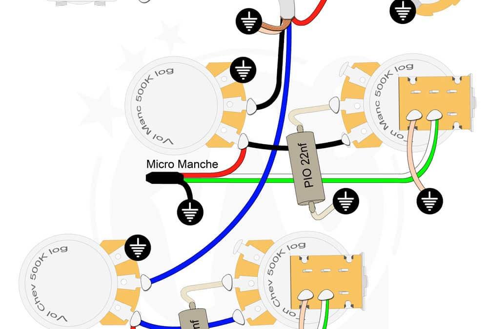 Plan câblage LesPaul® push pull split