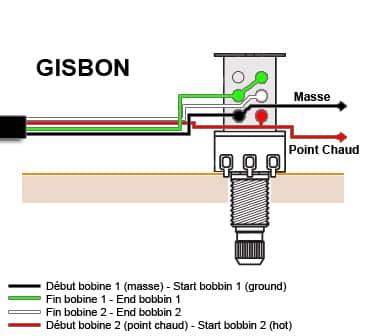 Câbler un push pull en série parallèle
